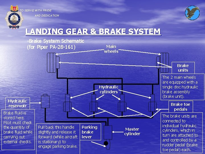 TO SERVE WITH PRIDE AND DEDICATION LANDING GEAR & BRAKE SYSTEM -Brake System Schematic