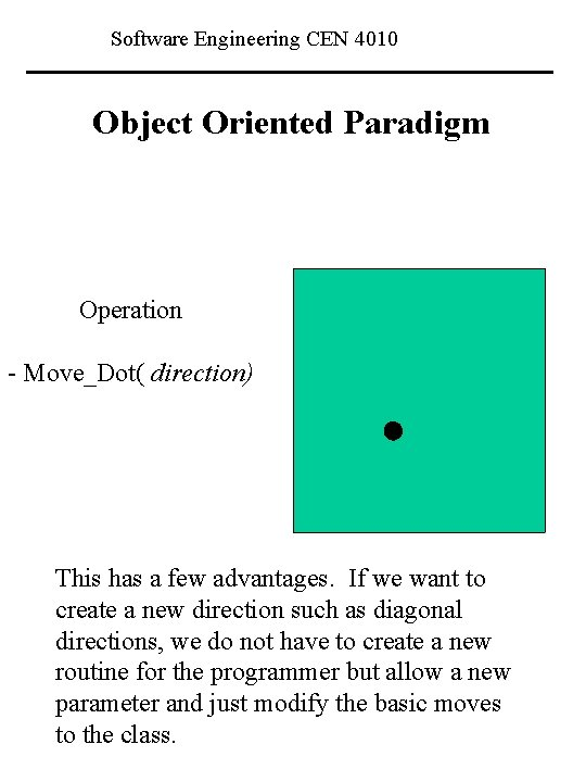 Software Engineering CEN 4010 Object Oriented Paradigm Operation - Move_Dot( direction) This has a