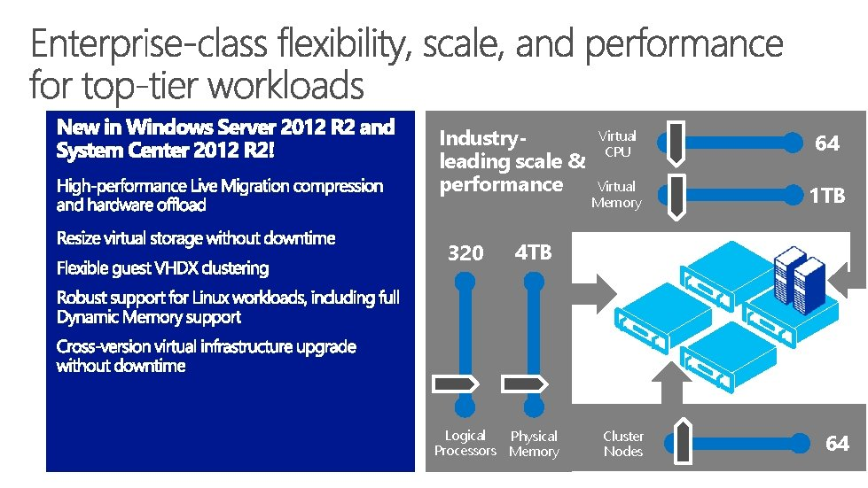 Industryleading scale & performance 320 Virtual CPU 64 Virtual Memory 1 TB Cluster Nodes