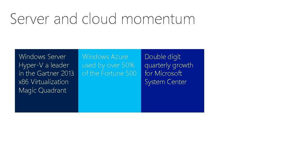 Server and cloud momentum Windows Server Hyper-V a leader in the Gartner 2013 x