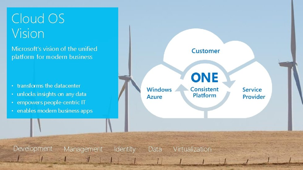 Cloud OS Vision Microsoft's vision of the unified platform for modern business • transforms