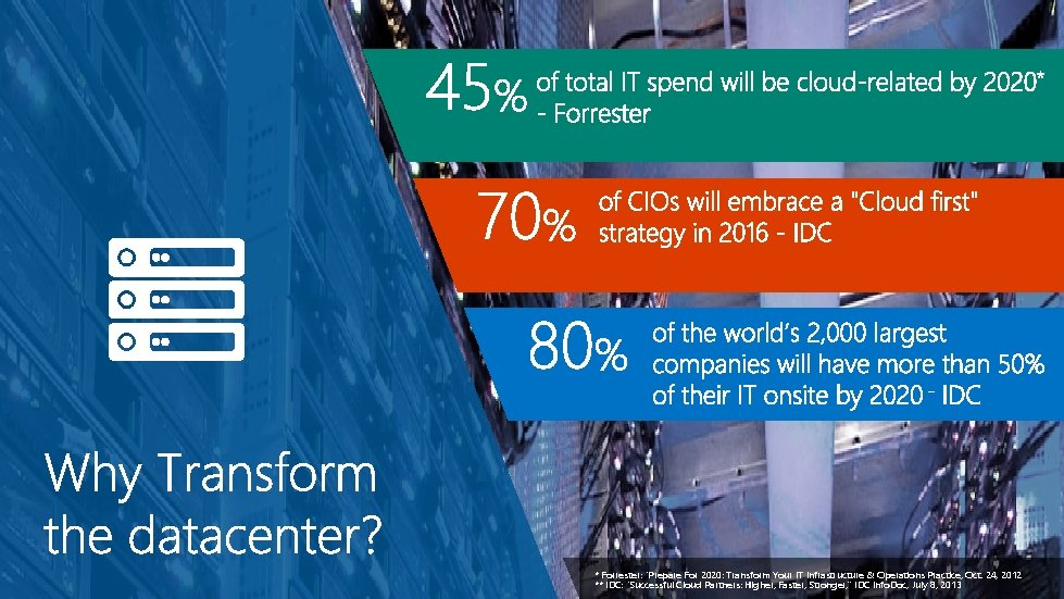 """* Forrester: """"Prepare For 2020: Transform Your IT Infrastructure & Operations Practice, Oct. 24,"""