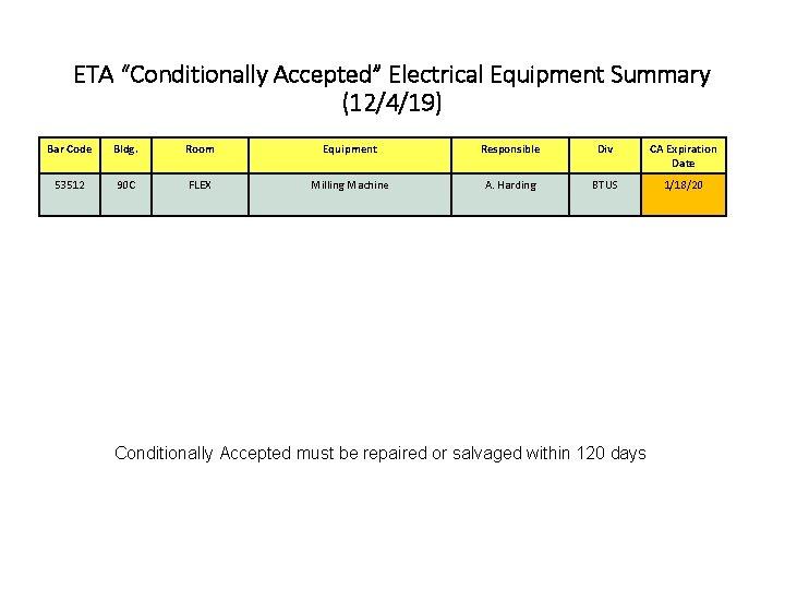 "ETA ""Conditionally Accepted"" Electrical Equipment Summary (12/4/19) Bar Code Bldg. Room Equipment Responsible Div"