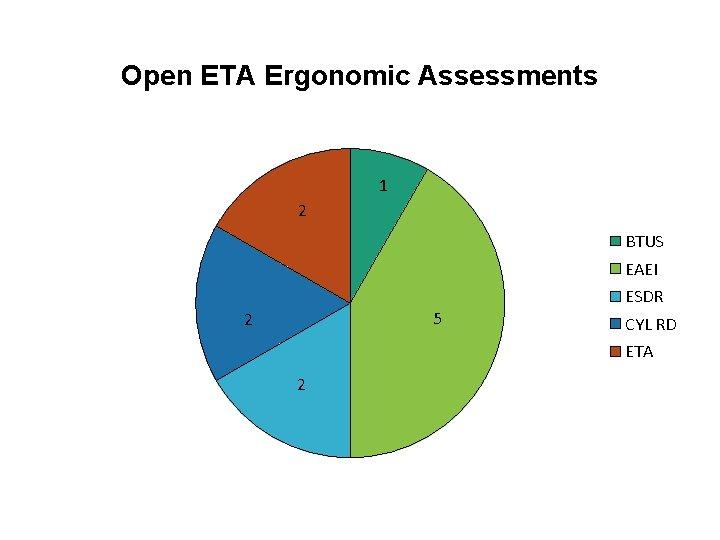 Open ETA Ergonomic Assessments 1 2 BTUS EAEI 5 2 ESDR CYL RD ETA