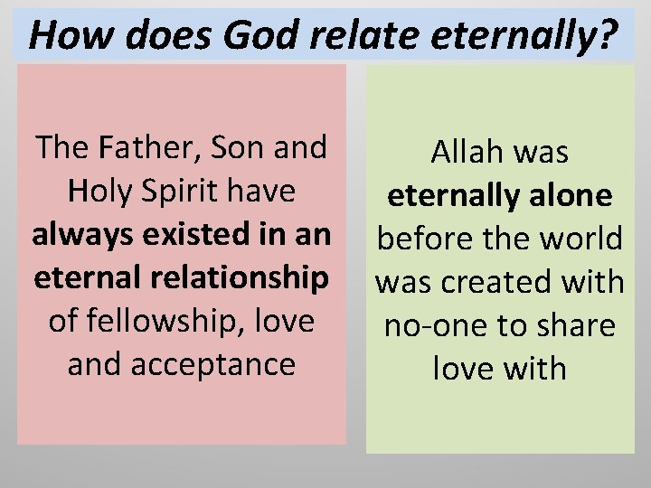 How does God relate eternally? The Father, Son and Holy Spirit have always existed