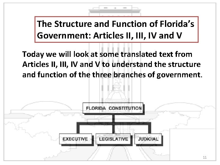 The Structure and Function of Florida's Government: Articles II, IV and V Today we