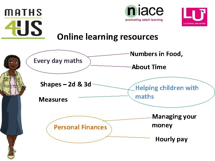 Online learning resources Every day maths Shapes – 2 d & 3 d Measures