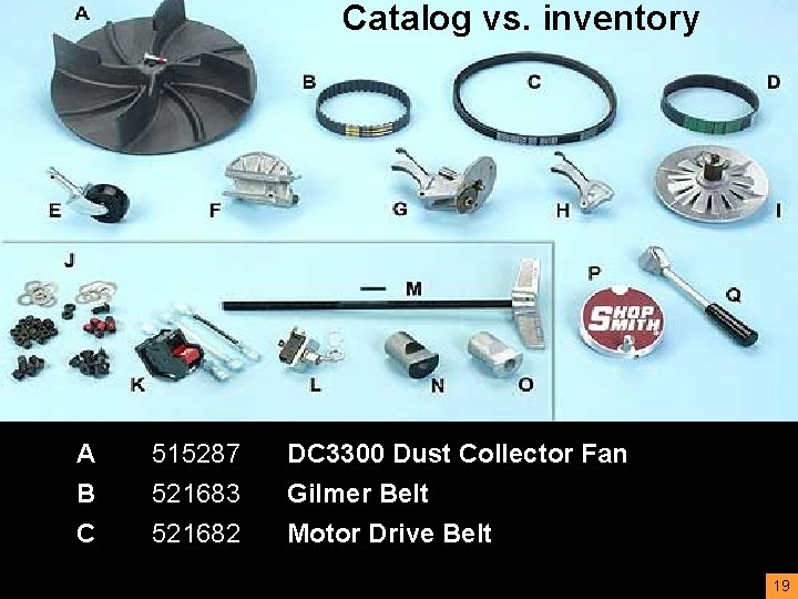 Catalog vs. inventory A B C 515287 521683 521682 DC 3300 Dust Collector Fan