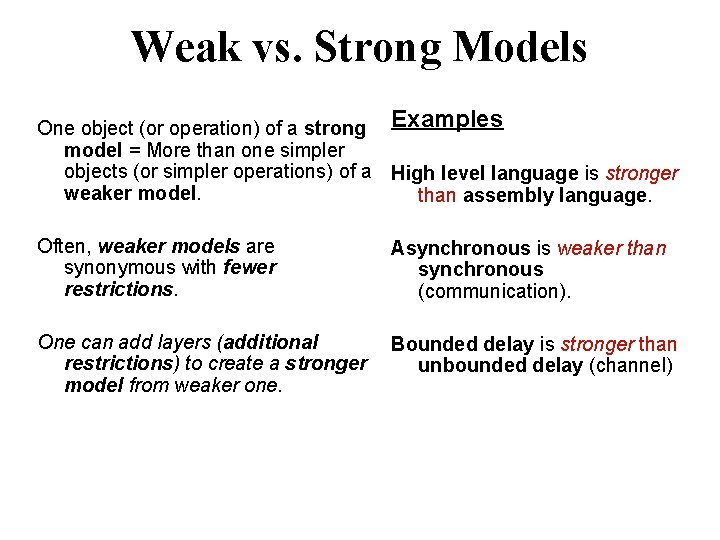 Weak vs. Strong Models One object (or operation) of a strong Examples model =