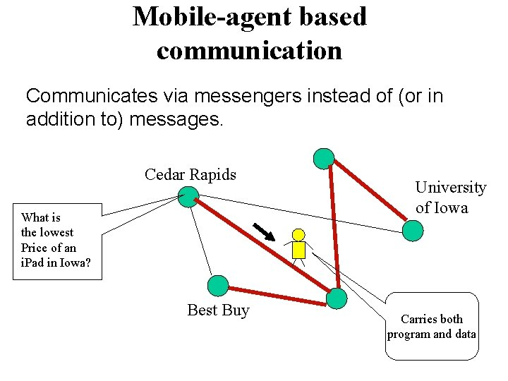 Mobile-agent based communication Communicates via messengers instead of (or in addition to) messages. Cedar