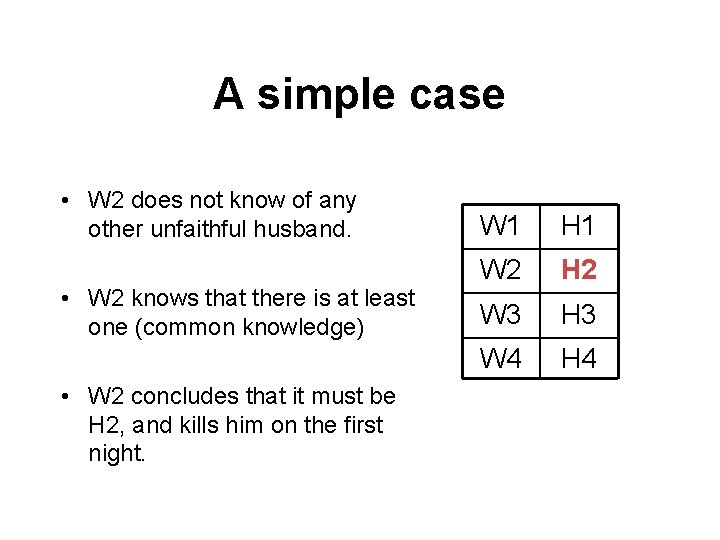 A simple case • W 2 does not know of any other unfaithful husband.