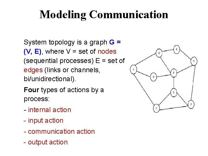 Modeling Communication System topology is a graph G = (V, E), where V =
