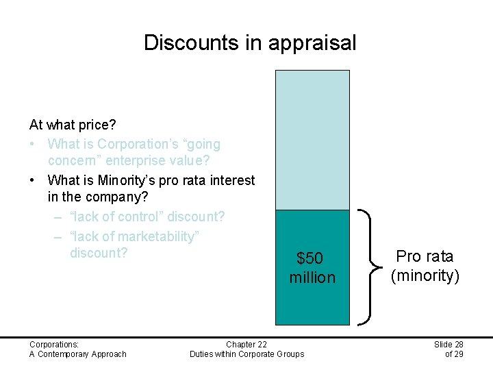 """Discounts in appraisal At what price? • What is Corporation's """"going concern"""" enterprise value?"""