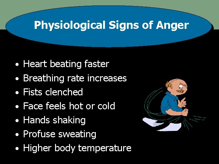 Physiological Signs of Anger • Heart beating faster • Breathing rate increases • Fists