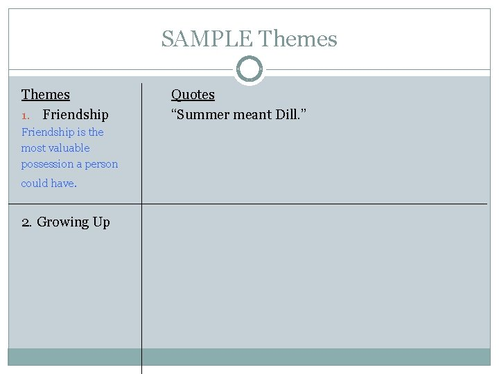 SAMPLE Themes 1. Friendship is the most valuable possession a person could have. 2.
