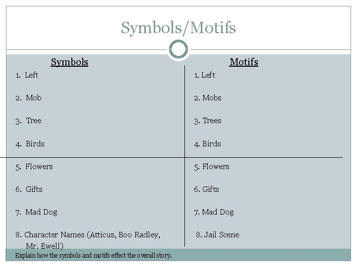 Symbols/Motifs Symbols Motifs 1. Left 2. Mobs 3. Trees 4. Birds 5. Flowers 6.