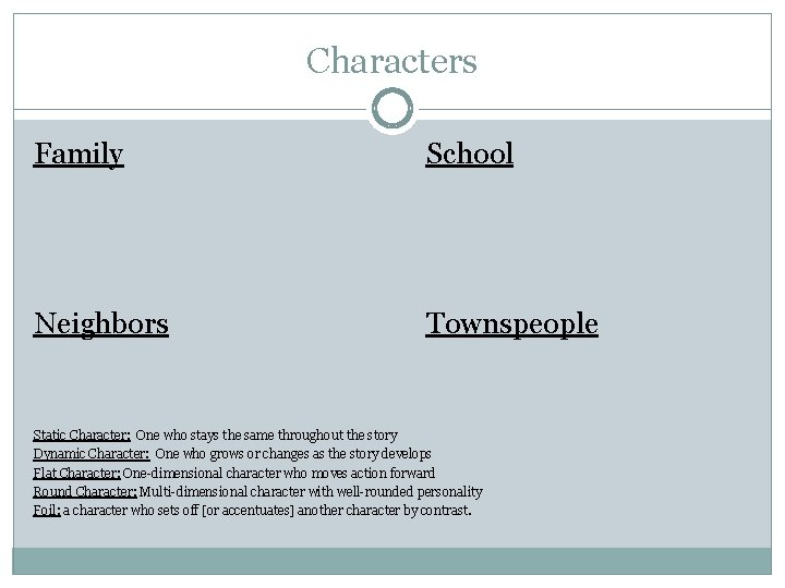 Characters Family School Neighbors Townspeople Static Character: One who stays the same throughout the