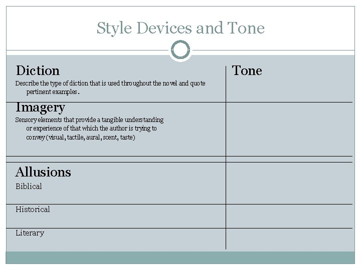 Style Devices and Tone Diction Describe the type of diction that is used throughout