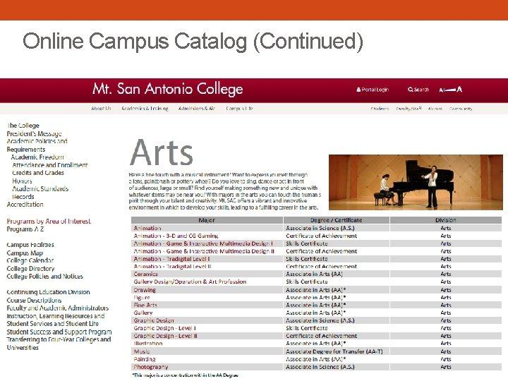 Online Campus Catalog (Continued)