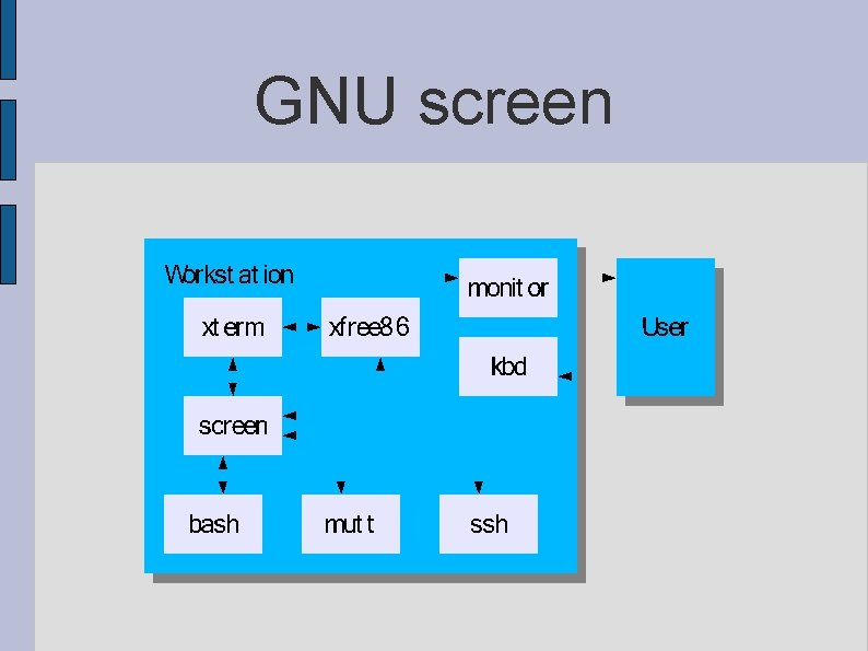GNU screen