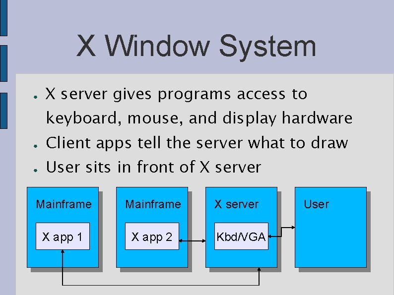 X Window System ● X server gives programs access to keyboard, mouse, and display