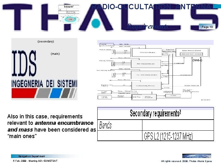 RADIO-OCCULTATION ANTENNA Requirements Page 18 (secondary) (main) (limbo) Also in this case, requirements relevant