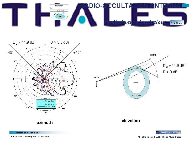 RADIO-OCCULTATION ANTENNA Preliminary simulations DM 11. 9 d. Bi Page 22 D > 5.