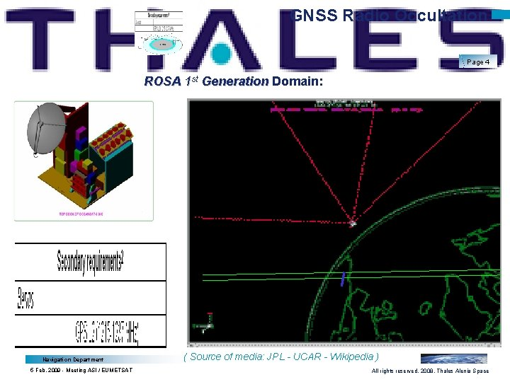 GNSS Radio Occultation Page 4 ROSA 1 st Generation Domain: Navigation Department 5 Feb.