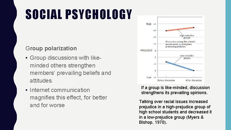 SOCIAL PSYCHOLOGY Group polarization • Group discussions with likeminded others strengthen members' prevailing beliefs