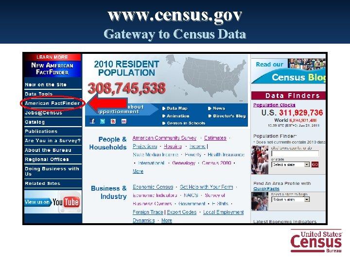 www. census. gov Gateway to Census Data