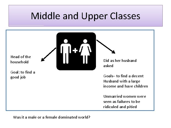 Middle and Upper Classes Head of the household Goal: to find a good job