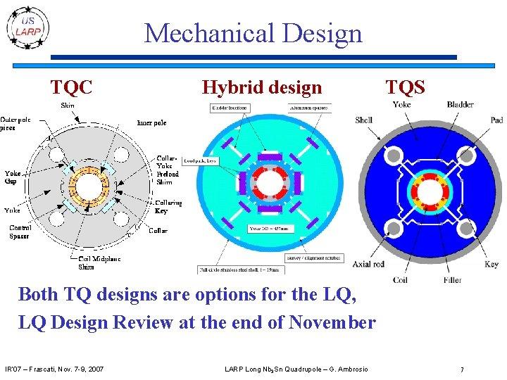 Mechanical Design TQC Hybrid design TQS Both TQ designs are options for the LQ,