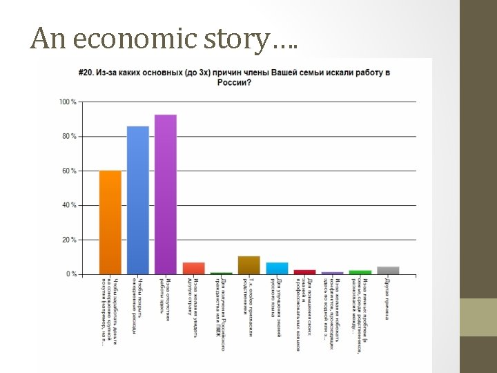 An economic story….
