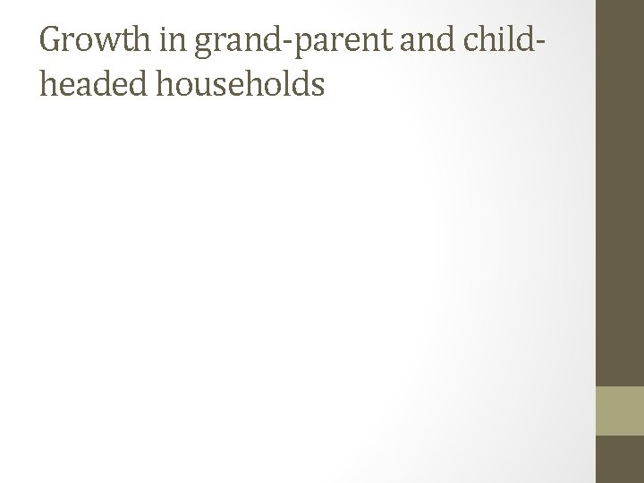 Growth in grand-parent and childheaded households