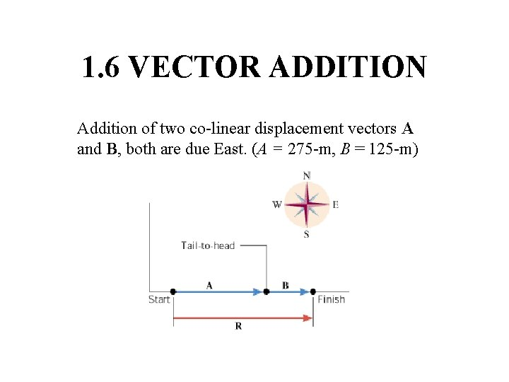 1. 6 VECTOR ADDITION Addition of two co-linear displacement vectors A and B, both