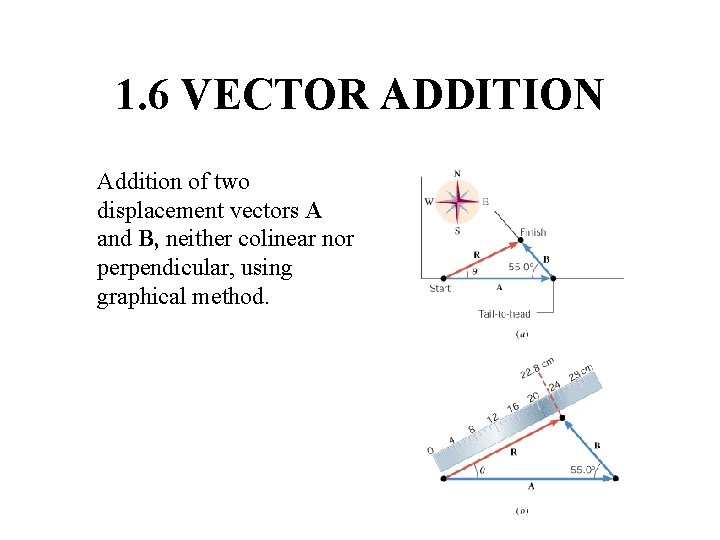 1. 6 VECTOR ADDITION Addition of two displacement vectors A and B, neither colinear