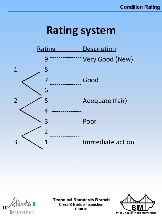 Condition Rating system 1 2 3 Rating 9 8 7 6 5 4 3