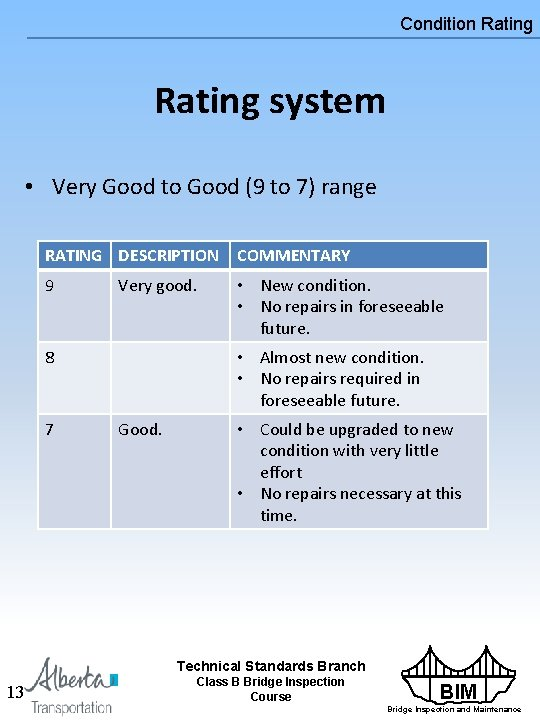 Condition Rating system • Very Good to Good (9 to 7) range RATING DESCRIPTION