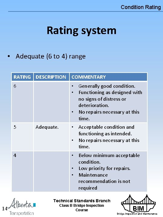Condition Rating system • Adequate (6 to 4) range RATING DESCRIPTION COMMENTARY 6 •