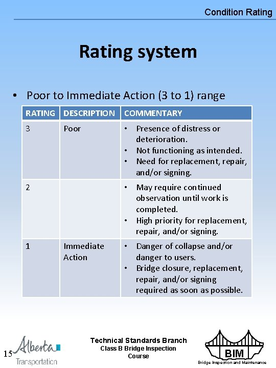Condition Rating system • Poor to Immediate Action (3 to 1) range RATING DESCRIPTION