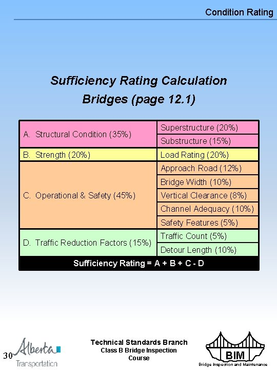 Condition Rating Sufficiency Rating Calculation Bridges (page 12. 1) A. Structural Condition (35%) B.