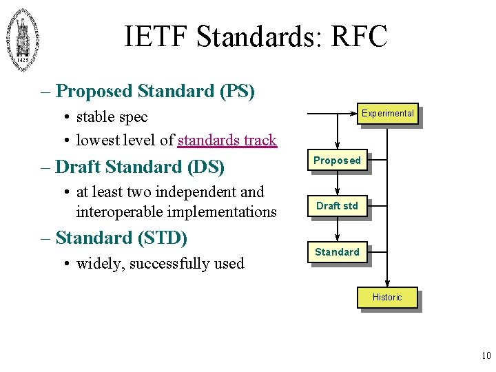 IETF Standards: RFC – Proposed Standard (PS) • stable spec • lowest level of