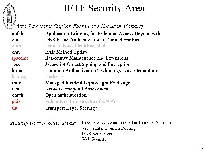 IETF Security Area Directors: Stephen Farrell and Kathleen Moriarty abfab Application Bridging for Federated