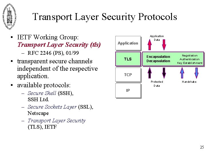 Transport Layer Security Protocols • IETF Working Group: Transport Layer Security (tls) Application –