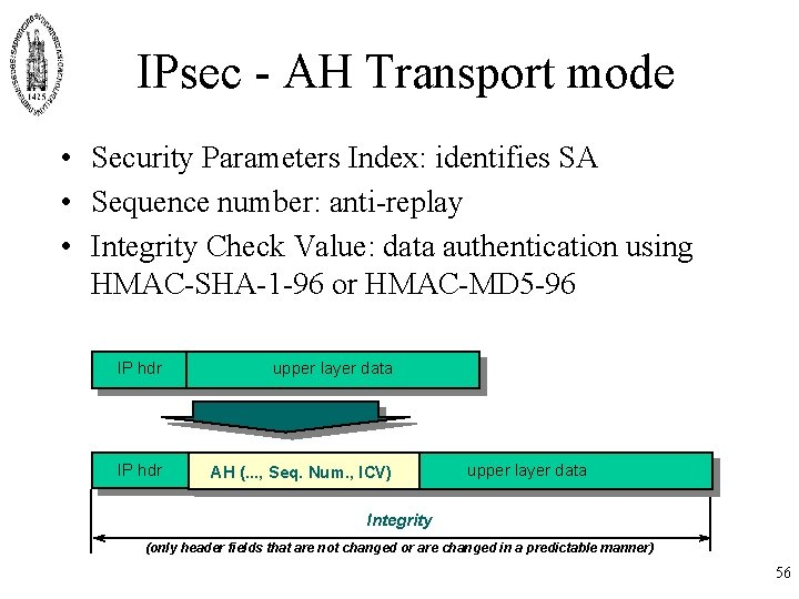 IPsec - AH Transport mode • Security Parameters Index: identifies SA • Sequence number: