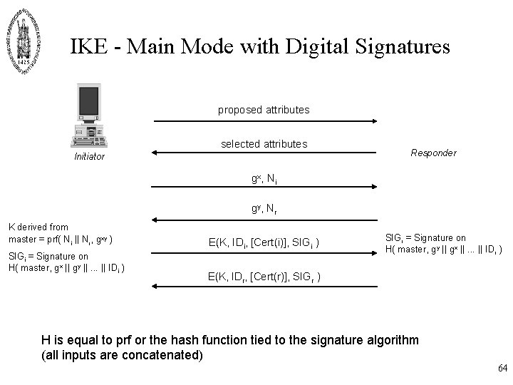 IKE - Main Mode with Digital Signatures proposed attributes selected attributes Initiator Responder gx