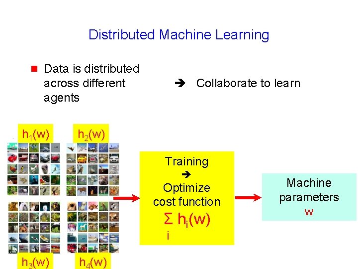 Distributed Machine Learning g Data is distributed across different agents h 1(w) Collaborate to