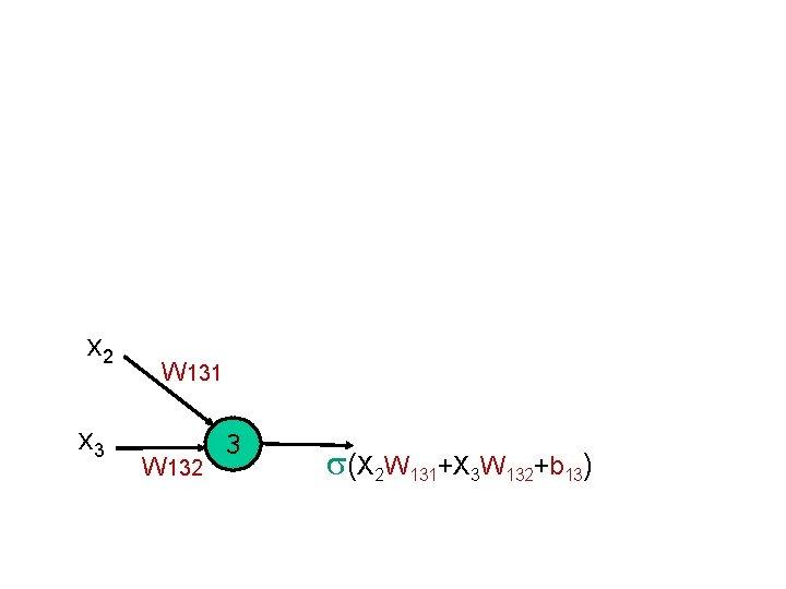 x 2 x 3 W 131 W 132 3 s(X 2 W 131+X 3