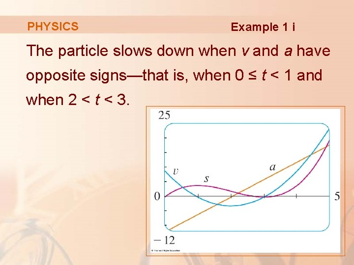 PHYSICS Example 1 i The particle slows down when v and a have opposite