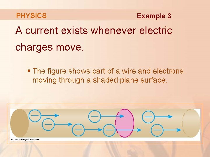 PHYSICS Example 3 A current exists whenever electric charges move. § The figure shows